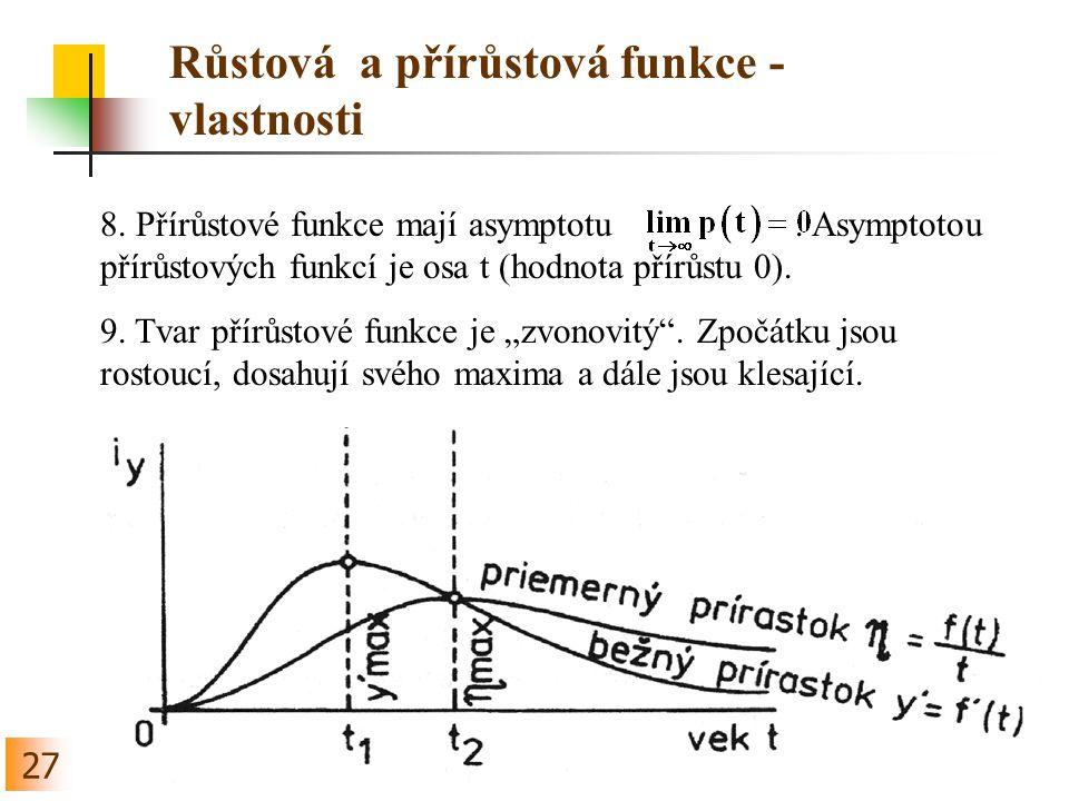 27 Růstová a přírůstová funkce - vlastnosti 8.Přírůstové funkce mají asymptotu.