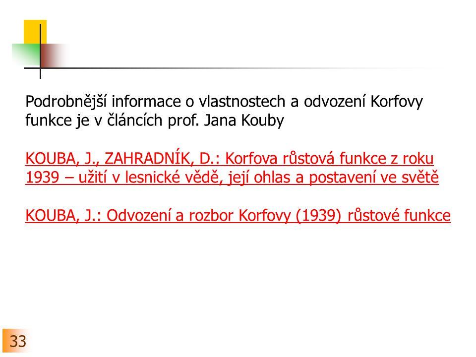 33 Podrobnější informace o vlastnostech a odvození Korfovy funkce je v článcích prof.
