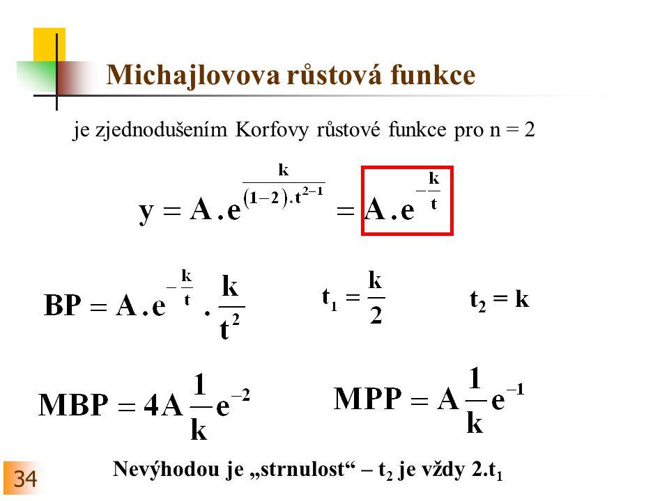 """34 Michajlovova růstová funkce je zjednodušením Korfovy růstové funkce pro n = 2 t 2 = k Nevýhodou je """"strnulost – t 2 je vždy 2.t 1"""