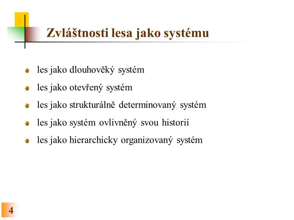 Rozbor růstových funkcí 35 Podrobný rozbor růstových funkcí viz článek prof.