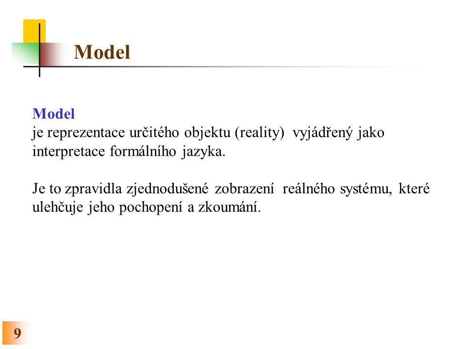 Model 9 je reprezentace určitého objektu (reality) vyjádřený jako interpretace formálního jazyka.