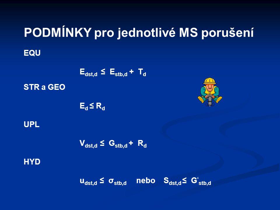 PODMÍNKY pro jednotlivé MS porušení EQU E dst,d ≤ E stb,d + T d STR a GEO E d ≤ R d UPL V dst,d ≤ G stb,d + R d HYD u dst,d ≤ σ stb,d nebo S dst,d ≤ G ' stb,d