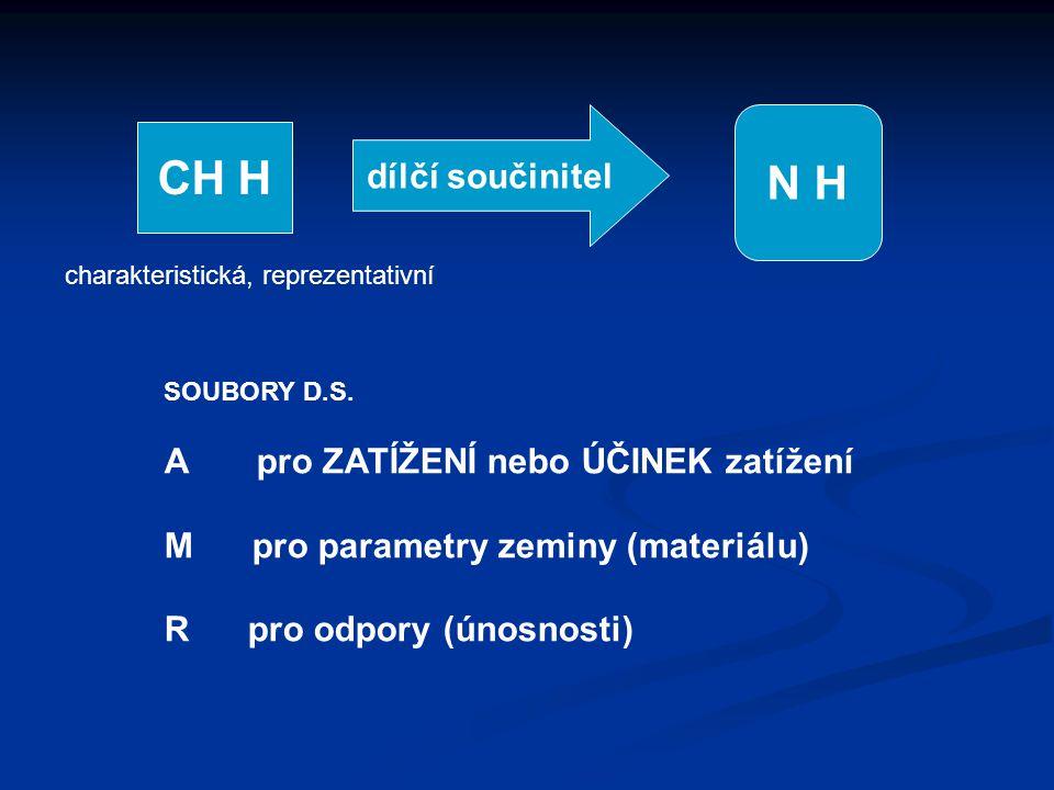CH H dílčí součinitel N H SOUBORY D.S.