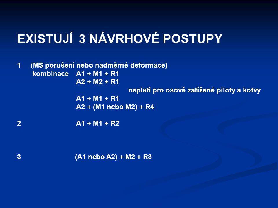 EXISTUJÍ 3 NÁVRHOVÉ POSTUPY 1 (MS porušení nebo nadměrné deformace) kombinace A1 + M1 + R1 A2 + M2 + R1 neplatí pro osově zatížené piloty a kotvy A1 + M1 + R1 A2 + (M1 nebo M2) + R4 2 A1 + M1 + R2 3 (A1 nebo A2) + M2 + R3