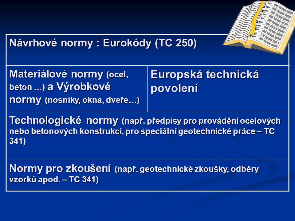 Návrhové normy : Eurokódy (TC 250) Materiálové normy (ocel, beton …) a Výrobkové normy (nosníky, okna, dveře…) Europská technická povolení Technologické normy (např.