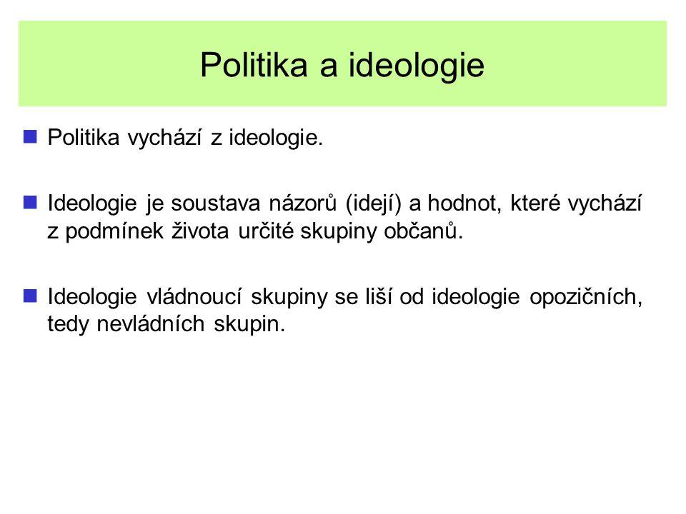Politika a ideologie Politika vychází z ideologie. Ideologie je soustava názorů (idejí) a hodnot, které vychází z podmínek života určité skupiny občan