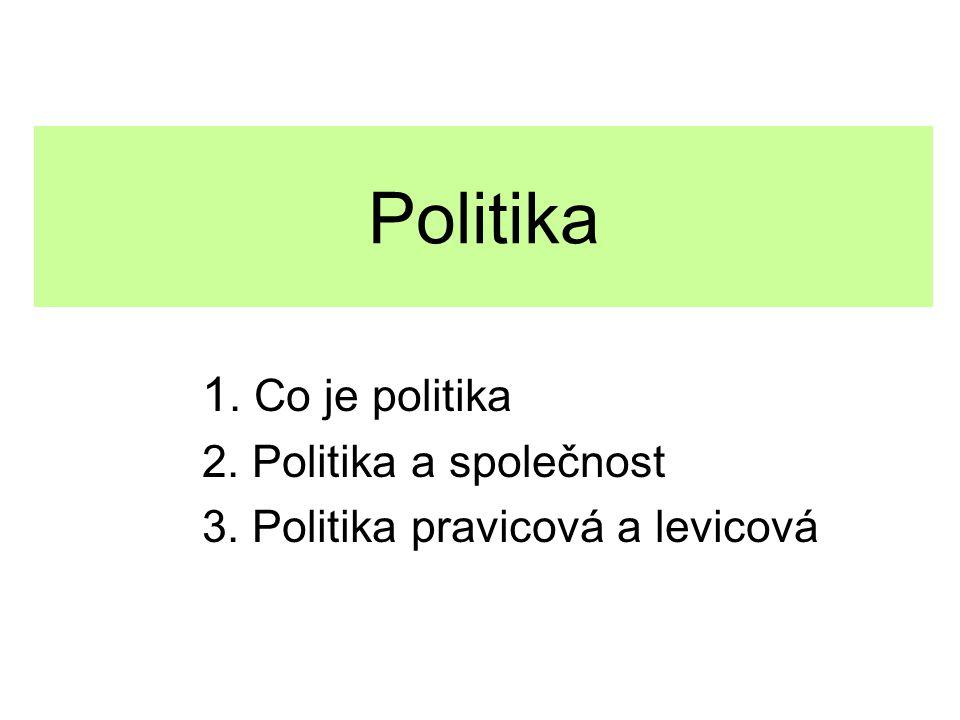 Politika 1. Co je politika 2. Politika a společnost 3. Politika pravicová a levicová