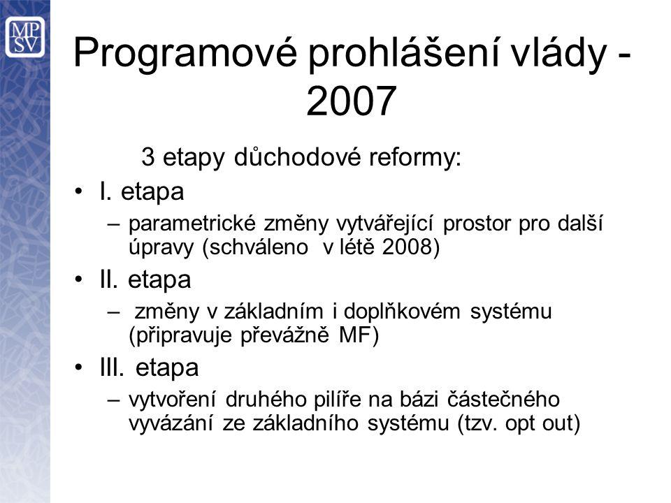 Programové prohlášení vlády - 2007 3 etapy důchodové reformy: I.