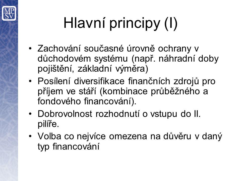 Hlavní principy (I) Zachování současné úrovně ochrany v důchodovém systému (např.
