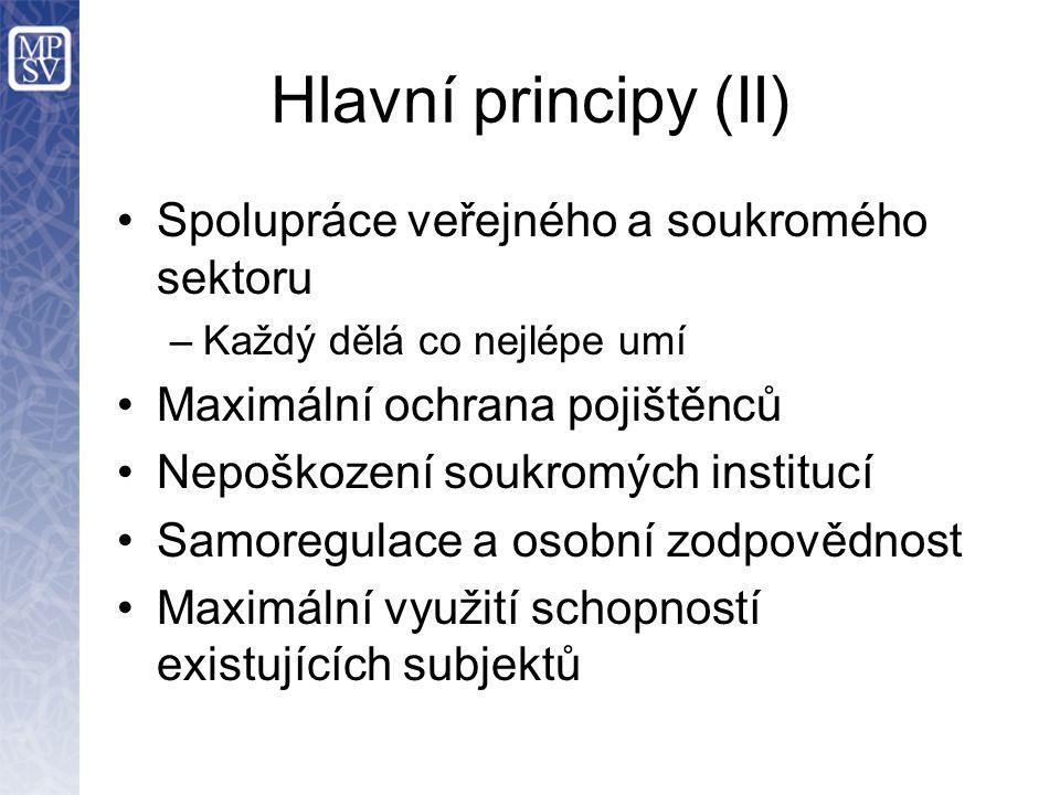 Hlavní principy (II) Spolupráce veřejného a soukromého sektoru –Každý dělá co nejlépe umí Maximální ochrana pojištěnců Nepoškození soukromých institucí Samoregulace a osobní zodpovědnost Maximální využití schopností existujících subjektů