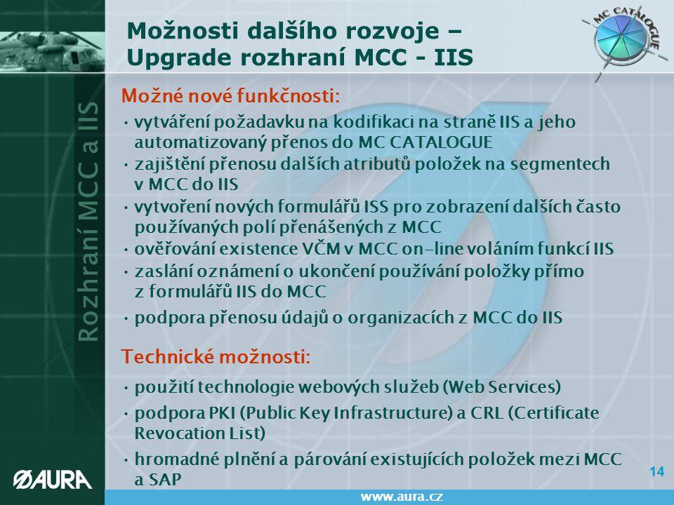 Rozhraní MCC a IIS www.aura.cz 14 Možnosti dalšího rozvoje – Upgrade rozhraní MCC - IIS Možné nové funkčnosti: vytváření požadavku na kodifikaci na st
