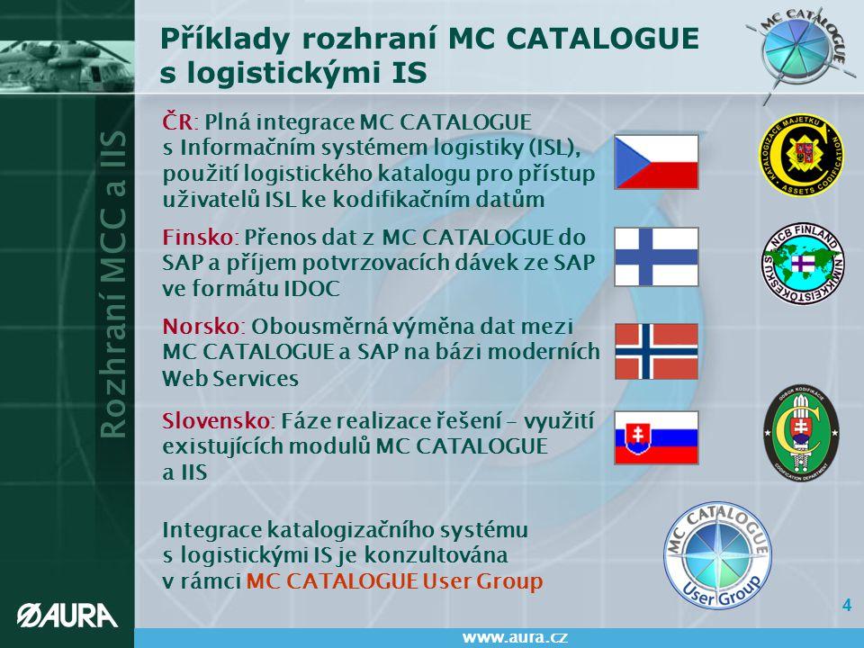 Rozhraní MCC a IIS www.aura.cz IIS Integrovaný informační systém MO SR Modul XMM/SAP Ostatní moduly IIS 5 Schéma rozhraní MC CATALOGUE a IIS na Slovensku MC CATALOGUE NATO Mailbox System NCB zahraniční NCB Přístup pro logistiky Automatická výměna dat Logistika SK Využití údajů o položkách, správa logistických údajů NCB SK Kodifikace podle Kodifikačního systému NATO