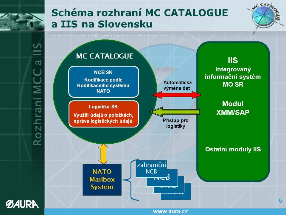 Rozhraní MCC a IIS www.aura.cz 6 Rozhraní MC CATALOGUE na IIS v SR na straně MCC Vlastnosti rozhraní na IIS: automatický bezobslužný přenos dat s vazbou VČM – NSN do SAP přenášet se budou následující údaje: –SAP číslo (stávající Vojenské číslo materiálu – VČM), –Skladové číslo NATO (NATO Stock Number – NSN), –Zásobovací třída NATO (NATO Supply Class – NSC), –Kód názvu položky (Item Name Code – INC), –Schválený název položky (Approved Item Name) v angličtině, schválený název položky ve slovenštině, –Dekódované charakteristiky (Segment M) v textovém tvaru.