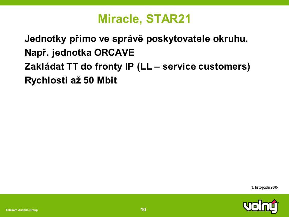 10 3. listopadu 2005 Miracle, STAR21 Jednotky přímo ve správě poskytovatele okruhu.