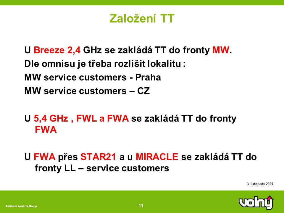 11 3. listopadu 2005 Založení TT U Breeze 2,4 GHz se zakládá TT do fronty MW.