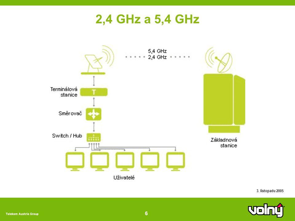 6 3. listopadu 2005 2,4 GHz a 5,4 GHz
