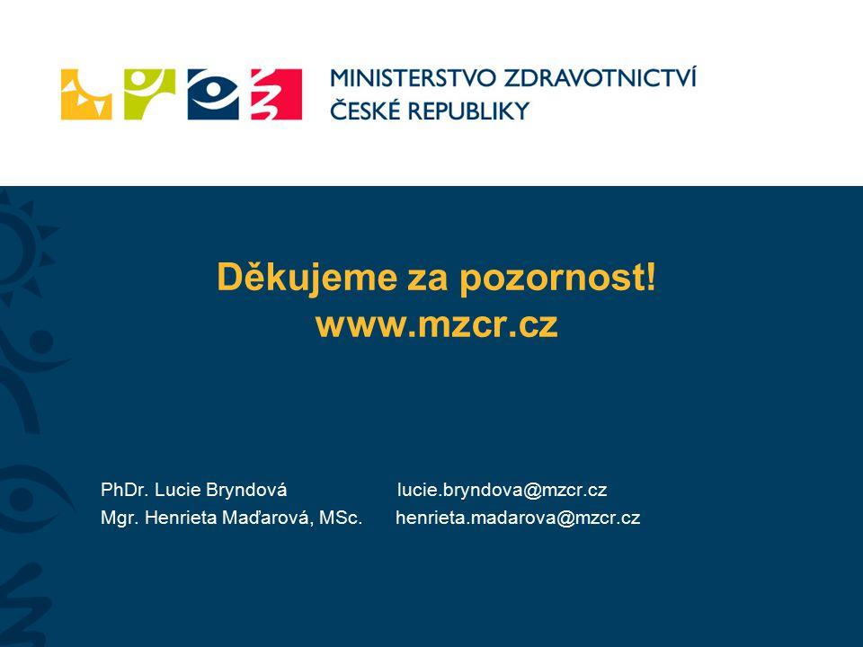 Děkujeme za pozornost! www.mzcr.cz PhDr. Lucie Bryndová lucie.bryndova@mzcr.cz Mgr. Henrieta Maďarová, MSc. henrieta.madarova@mzcr.cz