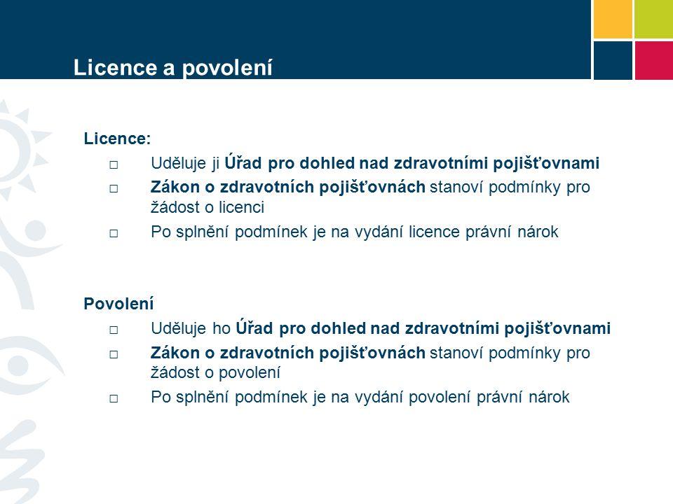 Licence a povolení Licence: □Uděluje ji Úřad pro dohled nad zdravotními pojišťovnami □Zákon o zdravotních pojišťovnách stanoví podmínky pro žádost o licenci □Po splnění podmínek je na vydání licence právní nárok Povolení □Uděluje ho Úřad pro dohled nad zdravotními pojišťovnami □ Zákon o zdravotních pojišťovnách stanoví podmínky pro žádost o povolení □ Po splnění podmínek je na vydání povolení právní nárok