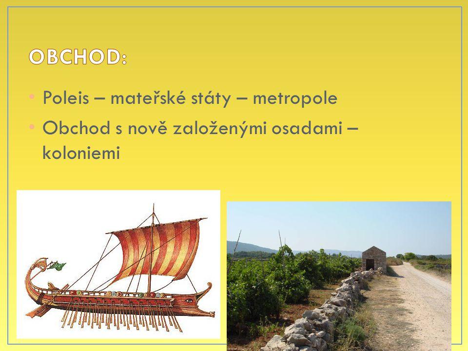Poleis – mateřské státy – metropole Obchod s nově založenými osadami – koloniemi