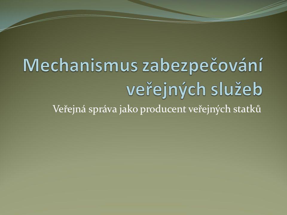 Varianty zajišťování veřejných služeb Veřejná správa Veřejná správa Veřejná zakázka Smlouva s partnerem