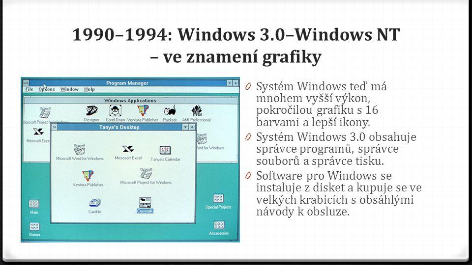 1990–1994: Windows 3.0–Windows NT – ve znamení grafiky 0 Systém Windows teď má mnohem vyšší výkon, pokročilou grafiku s 16 barvami a lepší ikony. 0 Sy