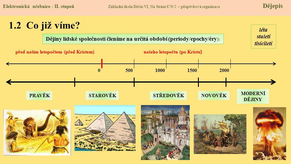 1.3 Jaké si řekneme nové termíny a názvy.Elektronická učebnice - II.
