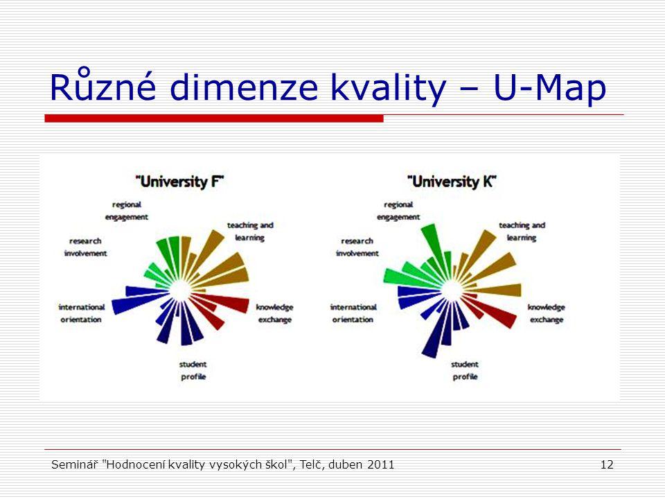 Seminář Hodnocení kvality vysokých škol , Telč, duben 201112 Různé dimenze kvality – U-Map