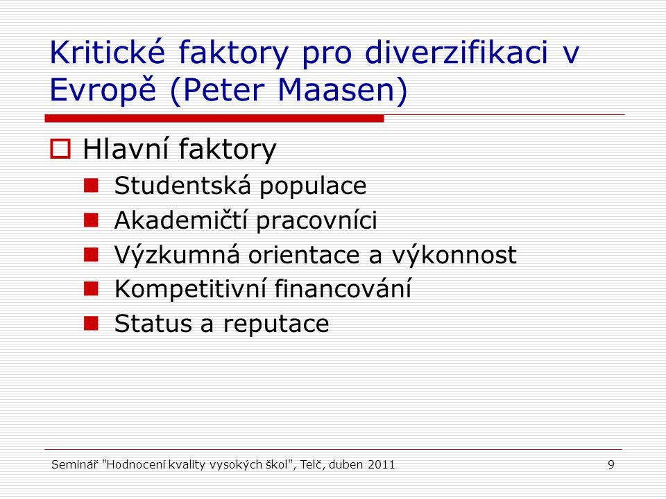 Seminář Hodnocení kvality vysokých škol , Telč, duben 20119 Kritické faktory pro diverzifikaci v Evropě (Peter Maasen)  Hlavní faktory Studentská populace Akademičtí pracovníci Výzkumná orientace a výkonnost Kompetitivní financování Status a reputace