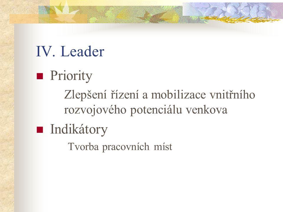 IV. Leader Priority Zlepšení řízení a mobilizace vnitřního rozvojového potenciálu venkova Indikátory Tvorba pracovních míst