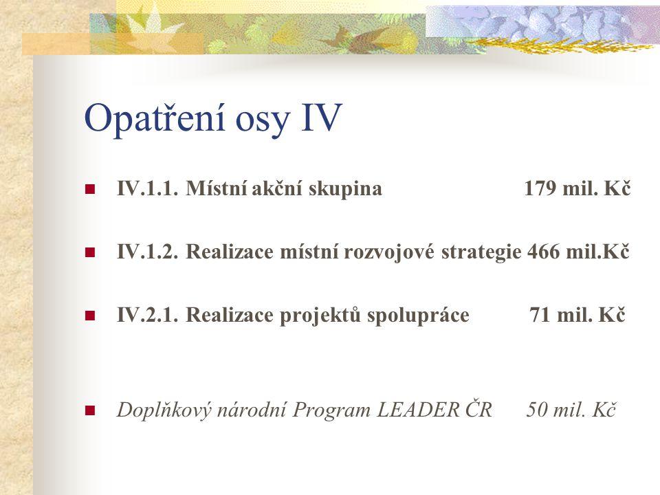 Opatření osy IV IV.1.1. Místní akční skupina 179 mil. Kč IV.1.2. Realizace místní rozvojové strategie 466 mil.Kč IV.2.1. Realizace projektů spolupráce
