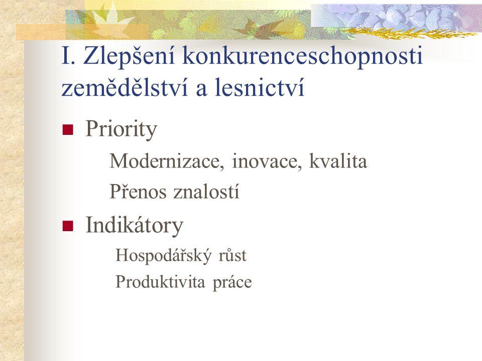 I. Zlepšení konkurenceschopnosti zemědělství a lesnictví Priority Modernizace, inovace, kvalita Přenos znalostí Indikátory Hospodářský růst Produktivi