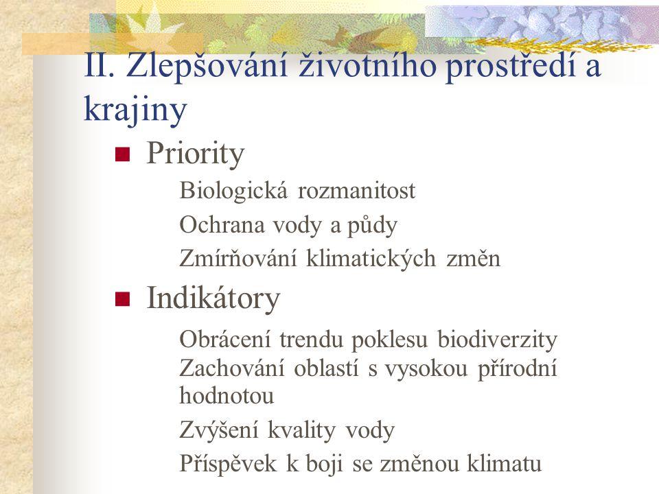 II. Zlepšování životního prostředí a krajiny Priority Biologická rozmanitost Ochrana vody a půdy Zmírňování klimatických změn Indikátory Obrácení tren