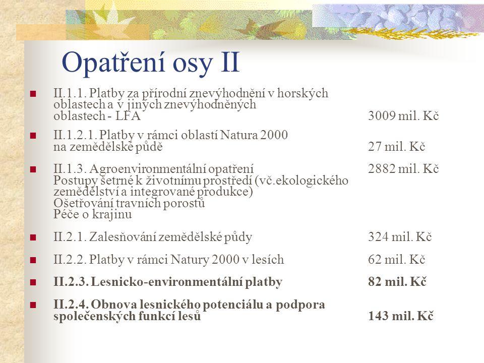 Opatření osy II II.1.1. Platby za přírodní znevýhodnění v horských oblastech a v jiných znevýhodněných oblastech - LFA 3009 mil. Kč II.1.2.1. Platby v