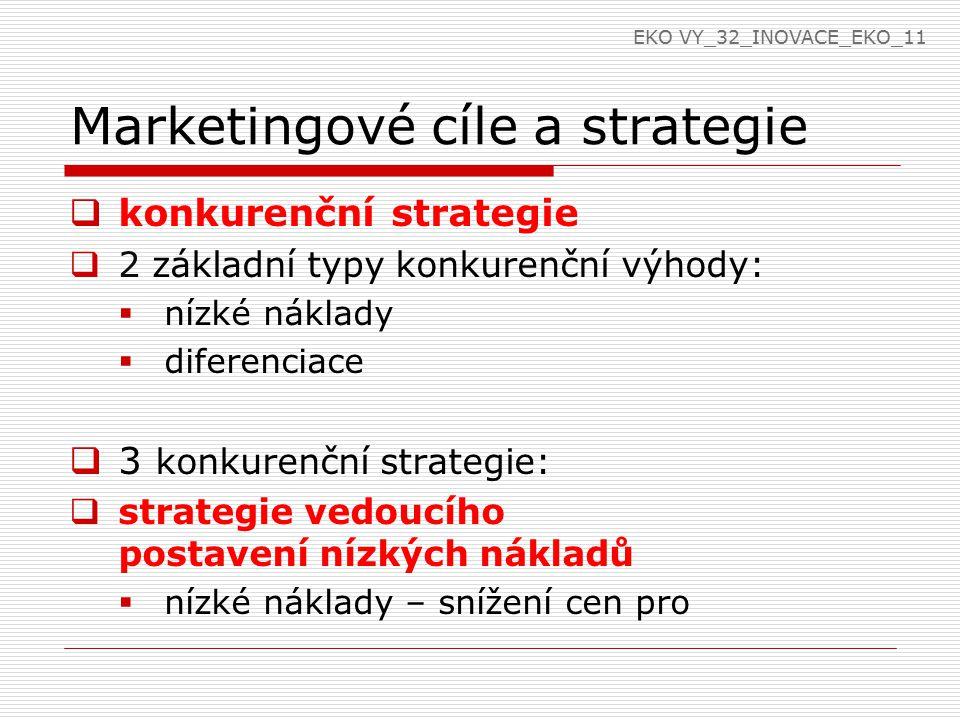 Marketingové cíle a strategie  konkurenční strategie  2 základní typy konkurenční výhody:  nízké náklady  diferenciace  3 konkurenční strategie:  strategie vedoucího postavení nízkých nákladů  nízké náklady – snížení cen pro EKO VY_32_INOVACE_EKO_11