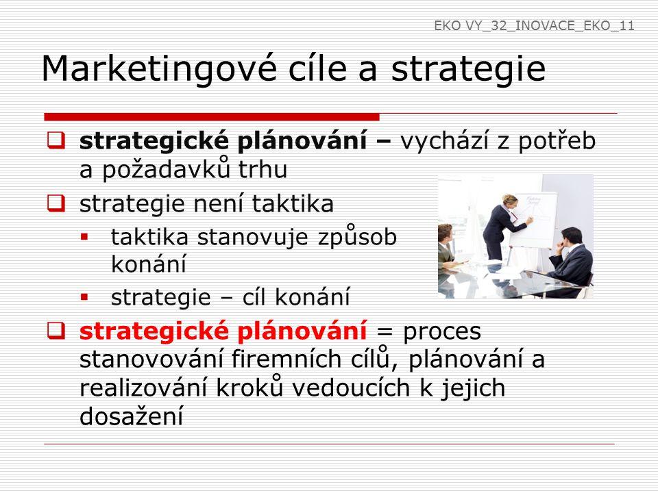 Marketingové cíle a strategie  strategické plánování – vychází z potřeb a požadavků trhu  strategie není taktika  taktika stanovuje způsob konání  strategie – cíl konání  strategické plánování = proces stanovování firemních cílů, plánování a realizování kroků vedoucích k jejich dosažení EKO VY_32_INOVACE_EKO_11