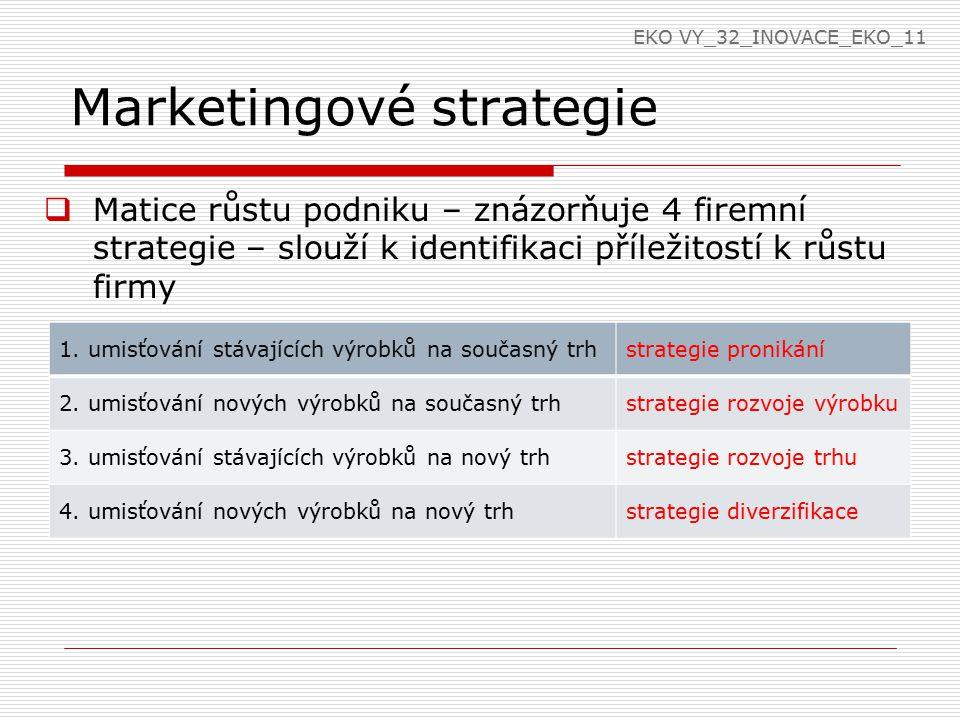 Marketingové cíle a strategie Matice růstu podniku EKO VY_32_INOVACE_EKO_11 Strategie pronikáníStrategie rozvoje výrobku Strategie rozvoje trhuStrategie diverzifikace Výrobek stávající nový Trh nový současný