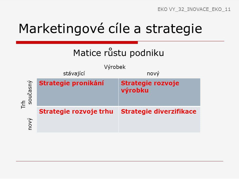 Marketingové cíle a strategie 1.strategie pronikání  firma se snaží proniknout na trh se stávajícími produkty, cíl - vyšší obrat  vhodná v počáteční fázi životního cyklu 2.strategie rozvoje trhu  firma se snaží nabídnout stávající výrobek na novém trhu  když je stávající trh nasycen nebo firma vytěsněna konkurencí EKO VY_32_INOVACE_EKO_11