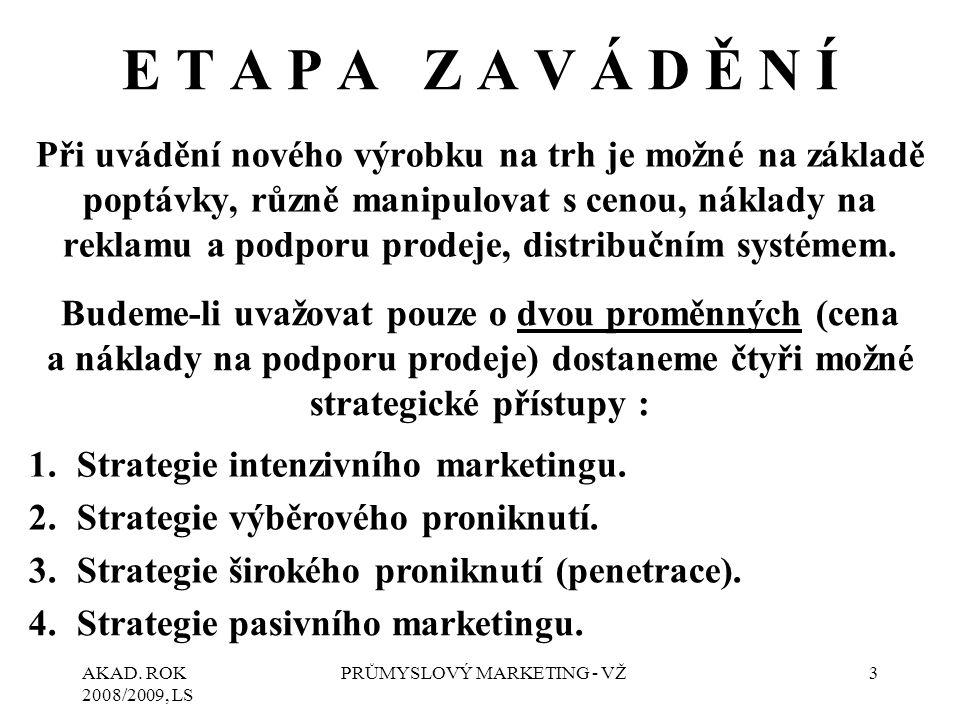 AKAD. ROK 2008/2009, LS PRŮMYSLOVÝ MARKETING - VŽ3 E T A P A Z A V Á D Ě N Í Při uvádění nového výrobku na trh je možné na základě poptávky, různě man