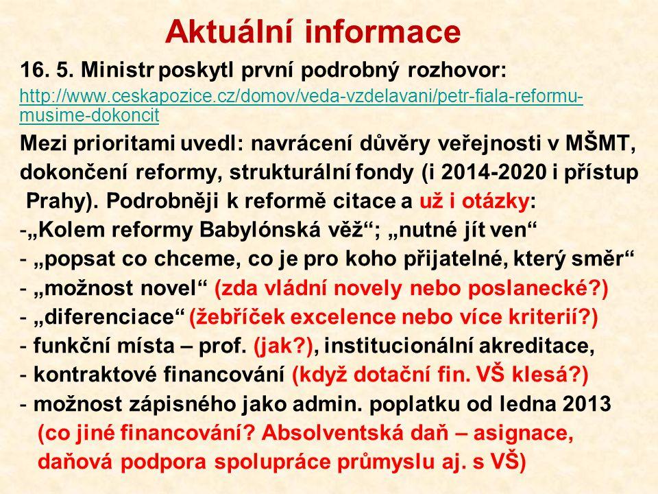 Aktuální informace 16. 5.