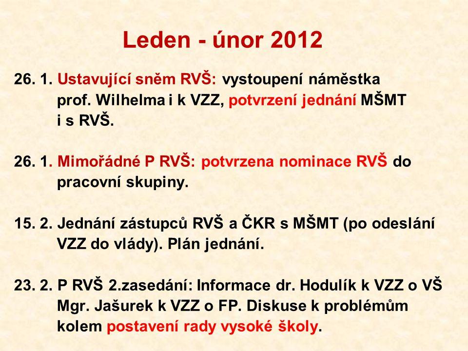 Leden - únor 2012 26. 1. Ustavující sněm RVŠ: vystoupení náměstka prof.