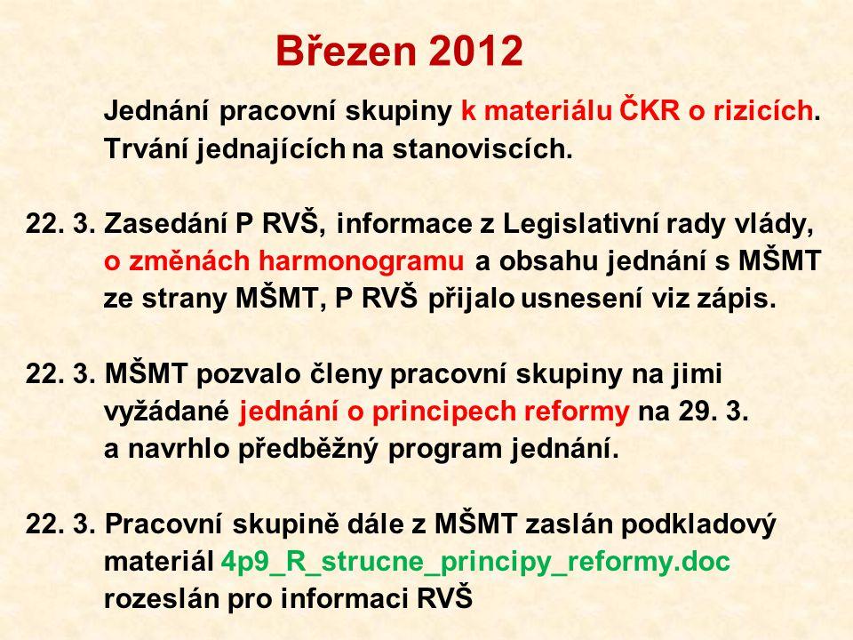 Březen 2012 Jednání pracovní skupiny k materiálu ČKR o rizicích.