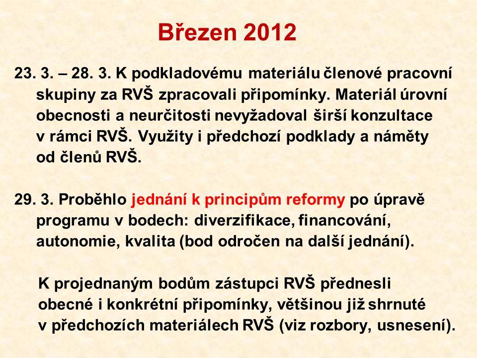 Březen 2012 23. 3. – 28. 3.
