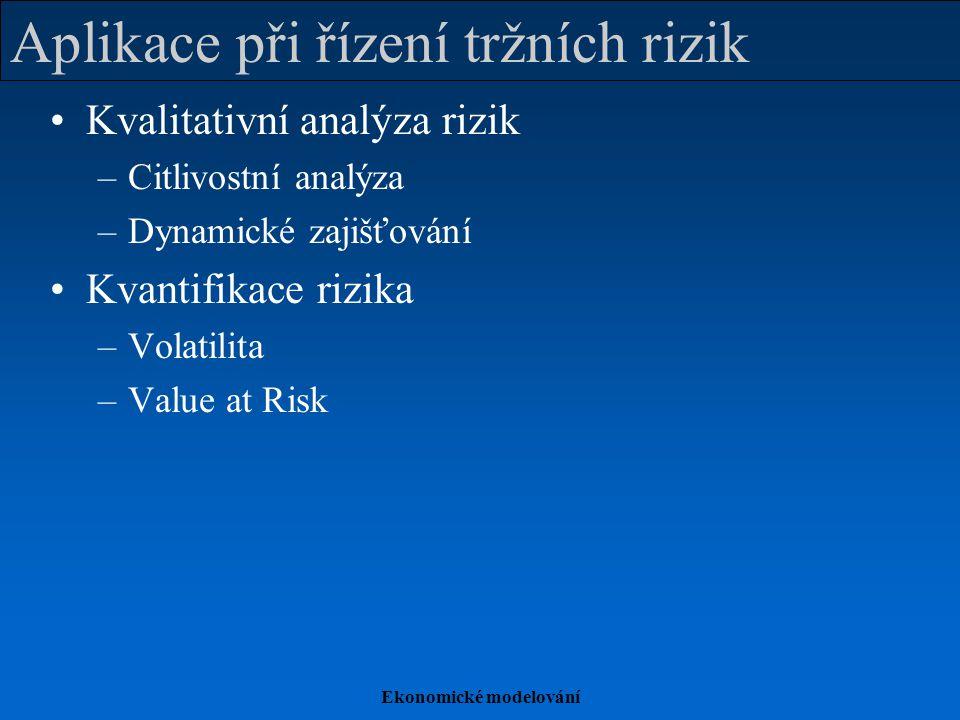 Ekonomické modelování Aplikace při řízení tržních rizik Kvalitativní analýza rizik –Citlivostní analýza –Dynamické zajišťování Kvantifikace rizika –Vo