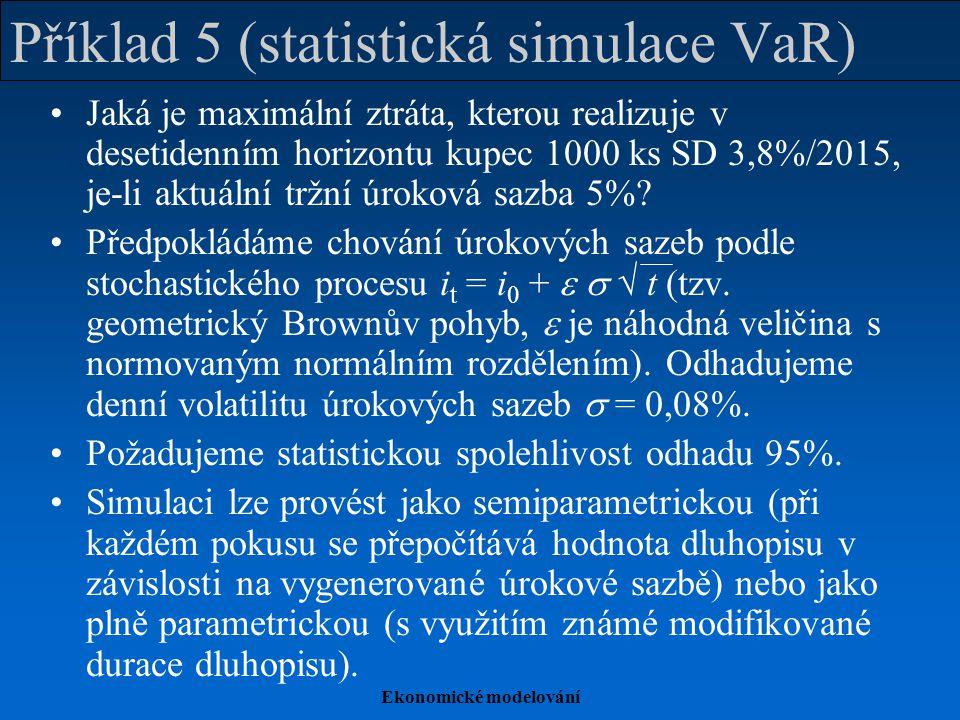 Ekonomické modelování Příklad 5 (statistická simulace VaR) Jaká je maximální ztráta, kterou realizuje v desetidenním horizontu kupec 1000 ks SD 3,8%/2