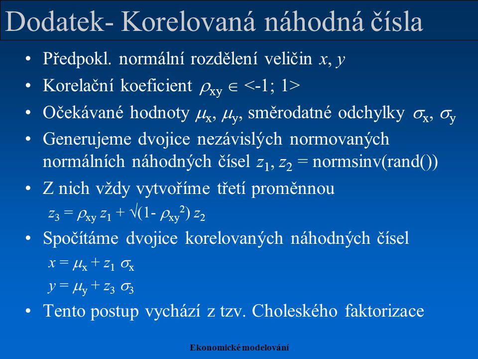 Ekonomické modelování Dodatek- Korelovaná náhodná čísla Předpokl. normální rozdělení veličin x, y Korelační koeficient  xy  Očekávané hodnoty  x, 