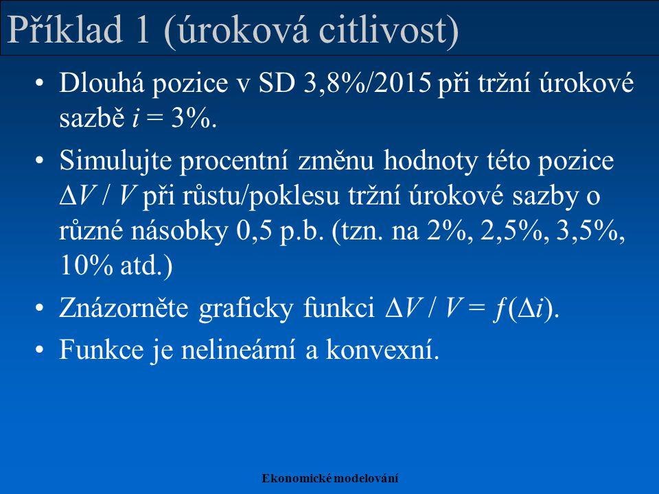 Ekonomické modelování Příklad 1 (úroková citlivost) Dlouhá pozice v SD 3,8%/2015 při tržní úrokové sazbě i = 3%. Simulujte procentní změnu hodnoty tét