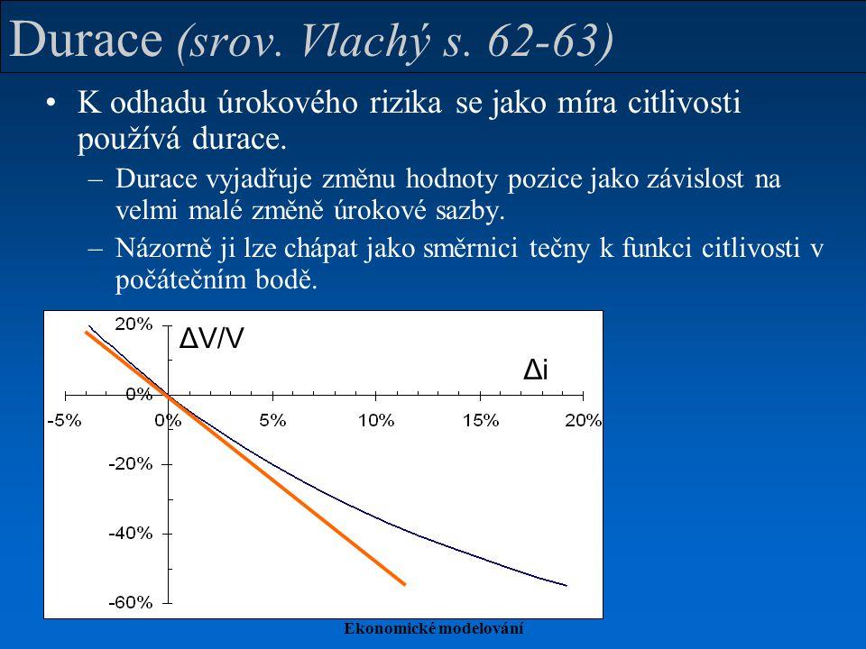 Ekonomické modelování Durace (srov. Vlachý s. 62-63) K odhadu úrokového rizika se jako míra citlivosti používá durace. –Durace vyjadřuje změnu hodnoty