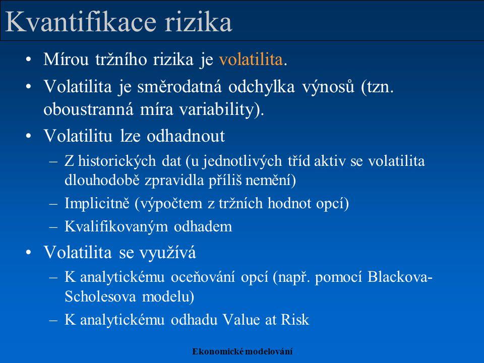 Ekonomické modelování Kvantifikace rizika Mírou tržního rizika je volatilita. Volatilita je směrodatná odchylka výnosů (tzn. oboustranná míra variabil