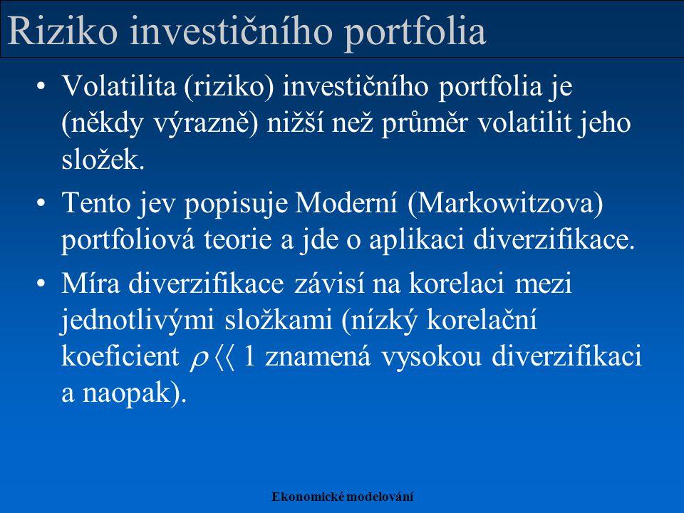 Ekonomické modelování Riziko investičního portfolia Volatilita (riziko) investičního portfolia je (někdy výrazně) nižší než průměr volatilit jeho slož