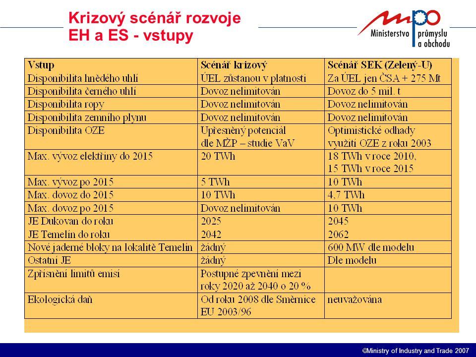  Ministry of Industry and Trade 2007 Krizový scénář rozvoje EH a ES - vstupy